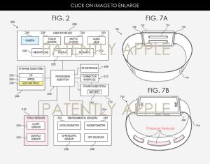 Apple watch patent camera