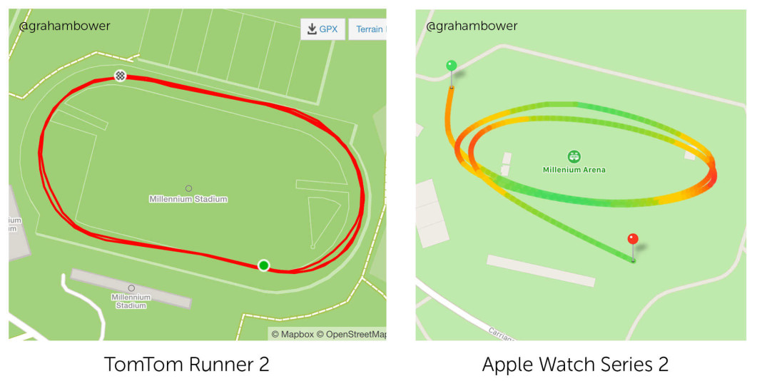 Apple Watch for Serious Runners